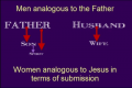 Practical Problems with ESS (Eternal Subordination of Jesus in the Trinity)