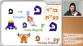 Biblical Hebrew Lesson 5 - Dagesh and Syllable Division | by eTeacherBiblical