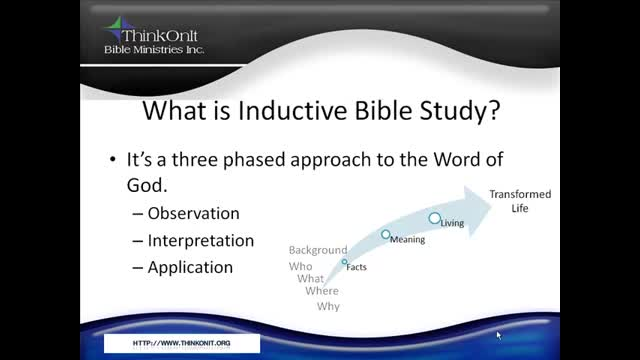 Introduction to Inductive Bible Study Method