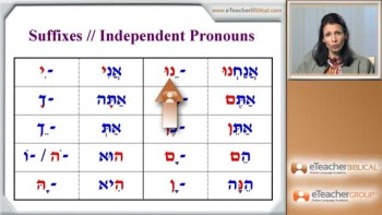 Biblical Hebrew Lesson 15 - Pronominal Suffixes| by eTeacherBiblical