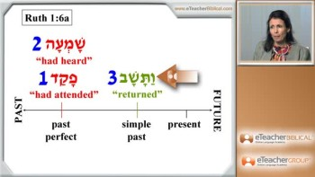 Biblical Hebrew Lesson 22 -  Translating Qatal Con't | by eTeacherBiblical