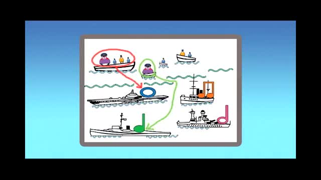 Beat Bug Boats - Teaching beat value of notes to kids