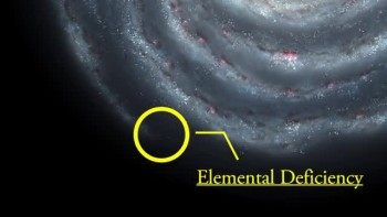 Our Special Earth: The Galactic Habitable Zone - David Rives