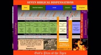 The Humility of John The Baptist (Mark 1:1-8)