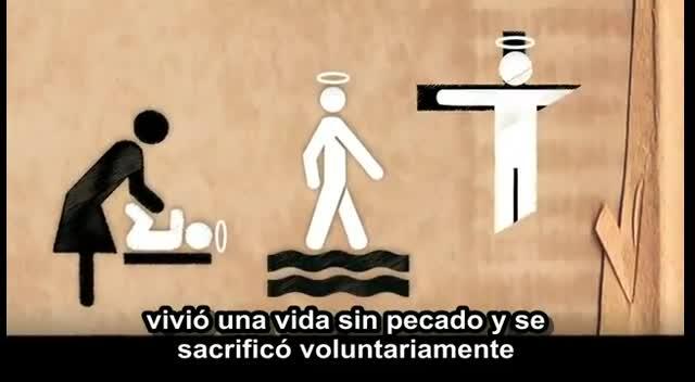 LA BIBLIA EXPLICADA EN DOS MINUTOS | ALIANZA DE AMOR