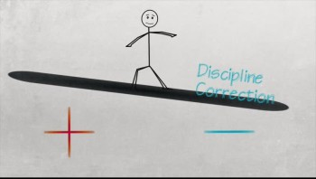 Discipline Is Like A Battery