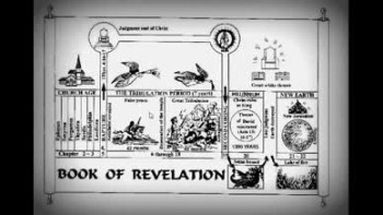 Book of Revelation Explained