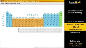 Class 10,Science,Modern Periodic Table