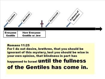 Biblical Cohesion P1