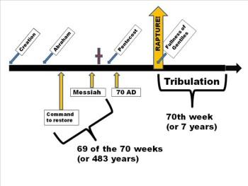 Biblical Cohesion P3