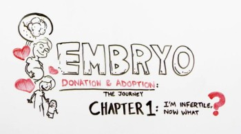 Embryo Donation  Adoption The Journey: Ch. 1 I'm Infertile! Now What?