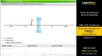 Class 10,Science,Refraction By Spherical Lenses