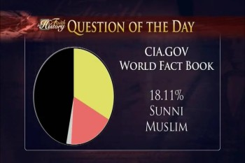 Question of the Day: What percentage of the world is Christian?