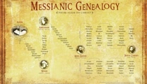 Why two genealogies for Jesus?