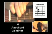 guitar chords key of C