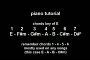 piano tutorial key of E chords