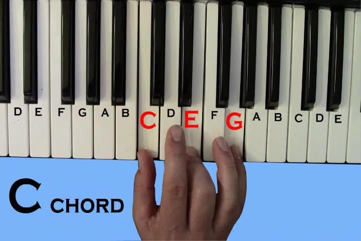 Learn Basic Piano Chords with Amy Sobek