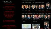 Prophecy Part 1: Interpretation of Revelation 13