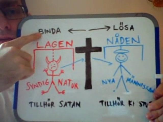 Binda och Lösa