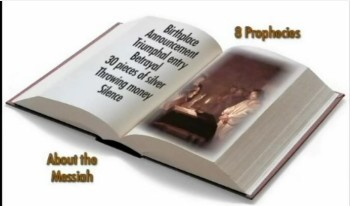Old Testament Prophecies and Jesus