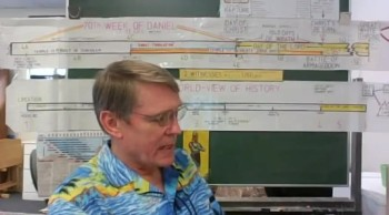 Dr. Kent Hovind - WOE Class 3 - World Kingdoms and Great Beasts