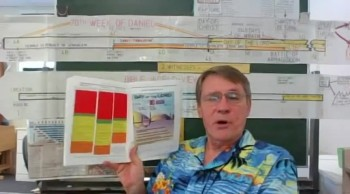 Dr. Kent Hovind - WOE Class 4 - Man of Sin, Tribulation and Rapture