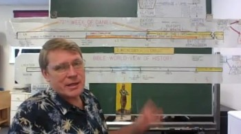 Dr. Kent Hovind - WOE Class 9- The Day of the Lord (Time of Wrath & Time of Blessing)