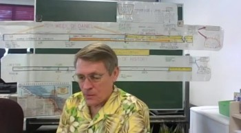 Dr. Kent Hovind - WOE Class 6 - Great Falling Away and Tribulation