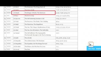 "Allah ""the Destroyer"" found in Bible"